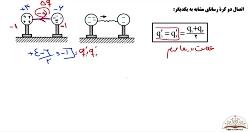 فیلم آموزشی فصل اول فیزیک یازدهم - جلسه (قانون کولن)4
