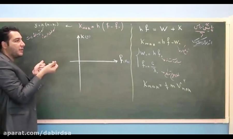 فیلم-آموزشی-فیزیک-دوازدهم-اثر-فوتوالکتریک