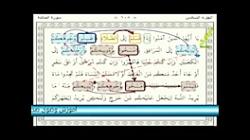آموزش وضو صحیح از قرآن