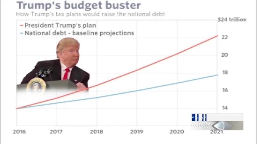 وقتی ترامپ  بدهی بالا می آورد!