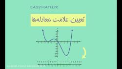 ویدیو آموزشی فصل4 ریاضی دهم تعیین علامت معادله