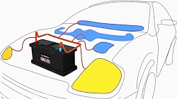 نمایشی از عملکرد باتری خودرو | رها باتری