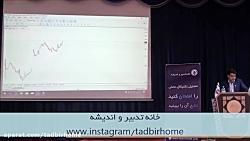 تحلیل تکنیکال نماد حکشتی در بازار بورس اوراق بهادار 4 مهر ماه 98