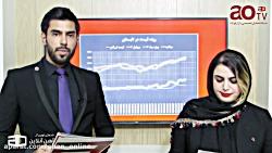 تحلیل هفتگی بازار فولاد - ۳۰ شهریور تا ۴ مهر