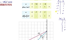 بخش دوم درس دوم ریاضی دوازدهم تجربی
