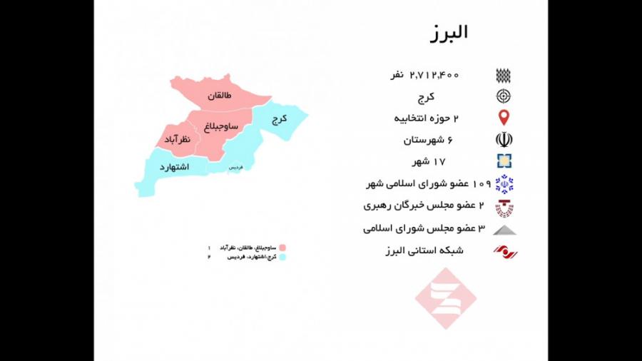 البرز با 2 حوزه انتخابی...