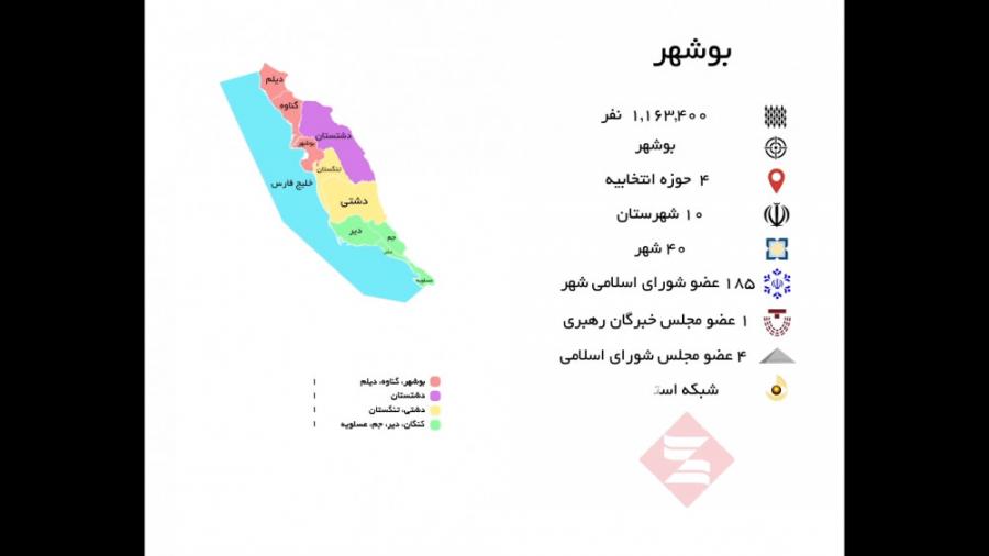 بوشهر با 4 حوزه انتخابی...