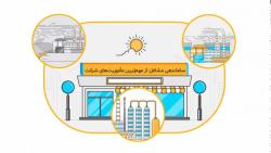 موشن گرافیک شرکت ساماندهی مشاغل شهر تهران