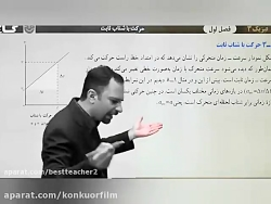 بهترین دبیران کنکور ایران