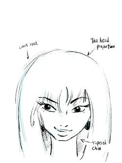 آموزش نقاشی کارتونی: چط...