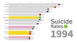 Countries with the Highest Suicide Death R...