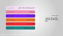معرفی کارگاه نگرشی دیگ...