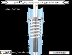 آشنایی با عملکرد سوزن ها در سیستم سوخت رسانی pt کامینز