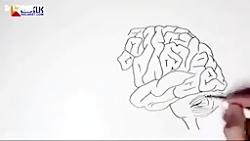 از سلامت روان چه میدانی...