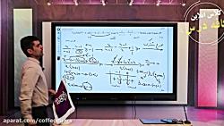 جلسه سوم ریاضیات کافه د...