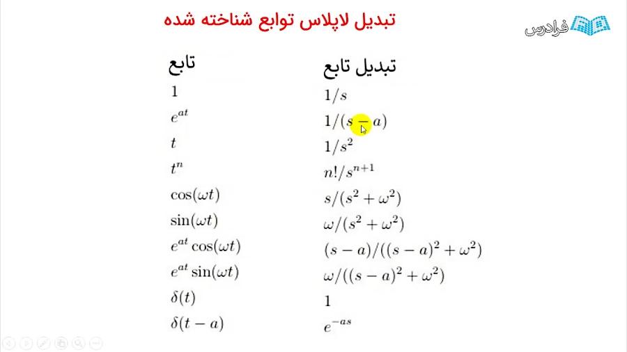 تبدیل لاپلاس -- به زبان ساده - تبدیل لاپلاس توابع شناخته شده