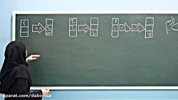 آموزش ریاضی چهارم دبستان لوح دانش lohegostaresh.com