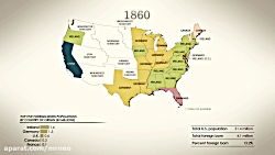 اینفوگرافی مرجع مهاجرتی به ایالات متحده آمریکا از 19850 تا کنون