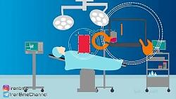 کاربردهای اینترنت اشیاء در حوزه پزشکی