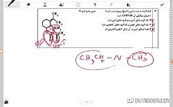 شیمی آلی در کنکور(تست های ده سال اخیر) قسمت اول