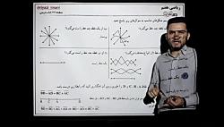 تمرین های ص۴۴؛ ریاضی هفتم؛ فصل چهارم(هندسه و استدلال)