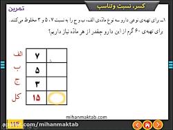 میهن مکتب : آموزش ریاضی ششم | فصل ششم کسر نسبت و تناسب | تمرین درس 1 | علی نادری