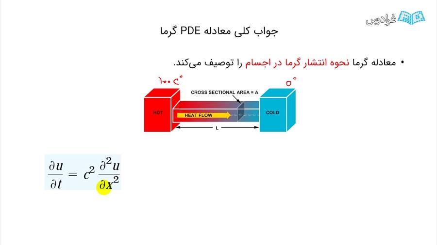 ﻣﻌﺎدﻻت دﯾﻔﺮاﻧﺴﯿﻞ ﺑﺎ ﻣﺸﺘﻘﺎت ﺟﺰﺋﯽ — از صفر تا صد - جواب کلی معادله PDE گرما