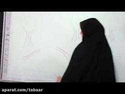 آموزش نشانه در زنگ قرآن