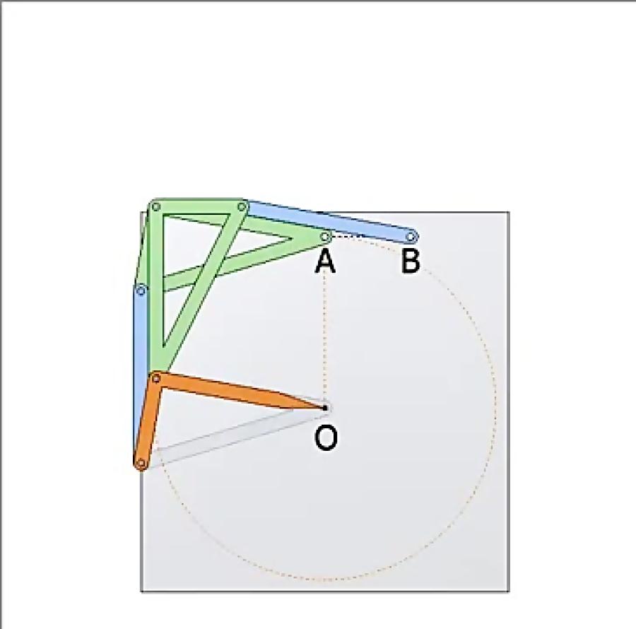 محور چرخش مجازی 2a
