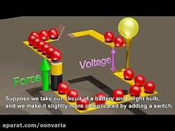 انیمیشن ولتاژ و جریان الکترونیکی