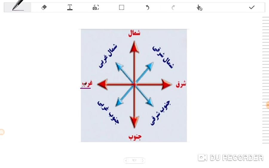 ##آموزش لغت زبان ###انگلیسی ##چهارجهت اصلی وفرعی##