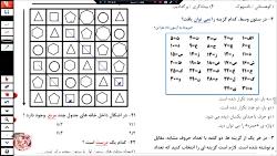 سرعتی ریاضی پلاس 3 سال98 کلاس پنجم و ششم با روش های خاص