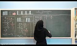حل تمرین ریاضی چهارم دبستان لوح دانش kalamalek.ir