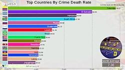 رتبه بندی خطرناک ترین مکان های روی کره زمین از ۱۹۹۱ تا ۲۰۱۷
