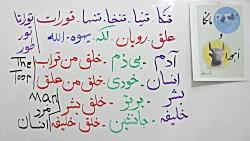 آفرینش «آدم» در تورات و در قرآن(39