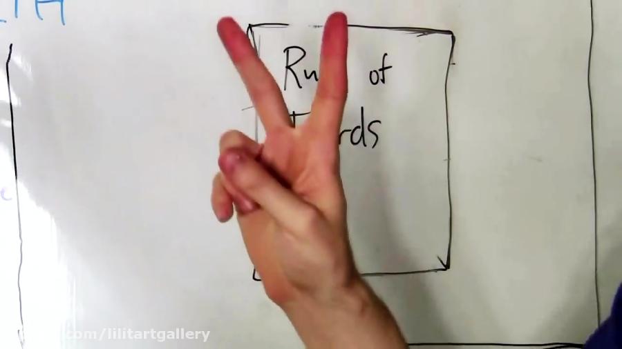 آموزش تقسیمبندی صفحه طراحی – درس ۷