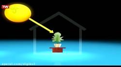 لذت دانایی - گازهای گلخانه ای