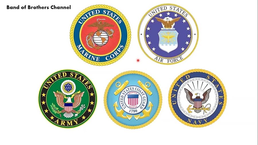 اصطاحات نظامی متداول در فیلم ها و بازی ها. پارت اول (1)