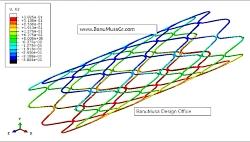 شبیه سازی تست شعاعی استنت با استفاده از نرم افزار اباکوس-بَنوموسی
