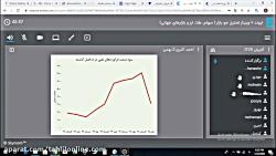 وبینار تحلیل جو بازار _2 بهمن _ احمد اکبری