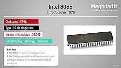 تاریخچه جالبه پردازنده های اینتل از سال 1971 تا 2017