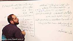 ویدیو آموزش دوران هندسه یازدهم