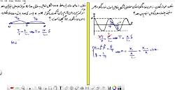 ویدیو آموزش فصل 3 فیزیک دوازدهم جلسه دوم