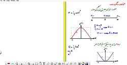 ویدیو آموزش فصل 3 فیزیک دوازدهم جلسه 3