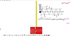 ویدیو آموزش فصل 3 فیزیک دوازدهم جلسه 5