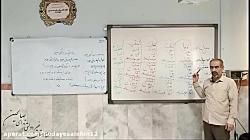 درس عربی پایه هفتم مباحث درس7+ترجمه