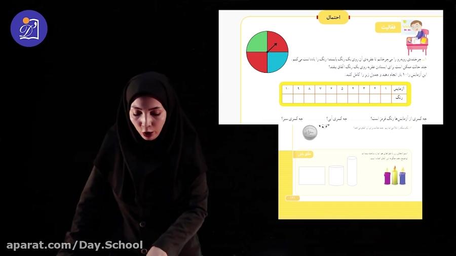 دبستان دی - پایه سوم - ریاضی - فصل 7 - آمار و احتمال - مبحث احتمال و مخروط