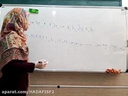 جبر و احتمال-11-ریاضی-جلسه-2-بخش-2