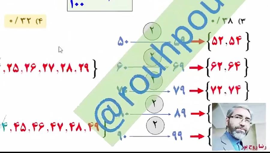 ریاضی نهم - تیزهوشان و نمونه دولتی - یک سوال از مبحث احتمال