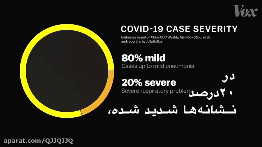 کووید۱۹ ـ ویروس کرونا